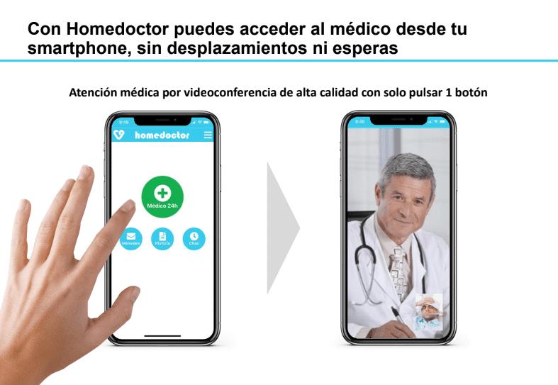 HomeDoctor Futuro Médico al alcance